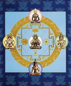 Mandala de los cinco Budas Dhyani