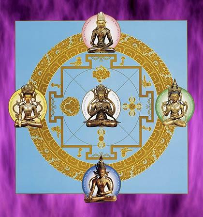 La llama violeta, la clave al corazón de los Budas Dhyani