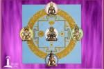 la llama violeta y dhyani budas
